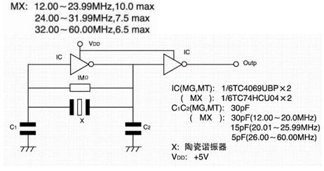 压电陶瓷晶振,zta20.0mx,陶瓷谐振器