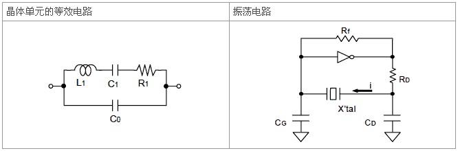 nt5032sc晶振,温补补偿振荡器,日本电波晶振代理商