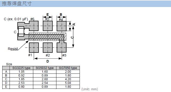 宽温有源晶振技术规格
